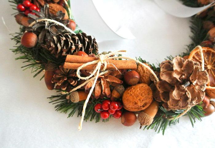 Символика рождественского украшения