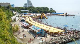 Миниатюра к статье Когда откроют курорты Краснодарского края в 2020 году и мнения экспертов