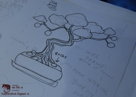 Эскиз дерева бонсай