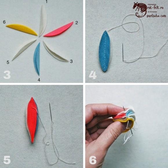 Этап сшивания элементов капли