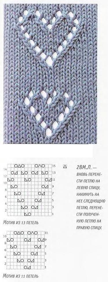 Схема вязания рисунка сердечки на спицах